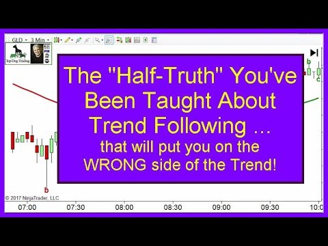 Trend Following System