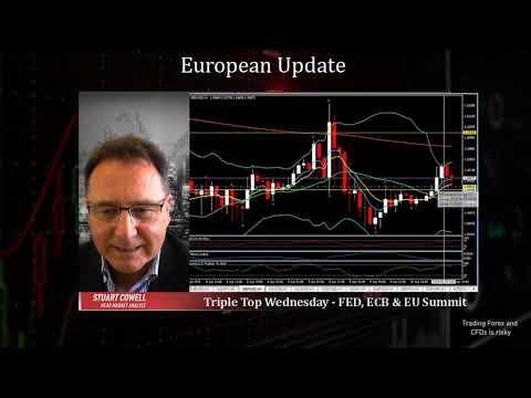 Triple Top Wednesday - FED, ECB & EU Summit | 10.04.2019