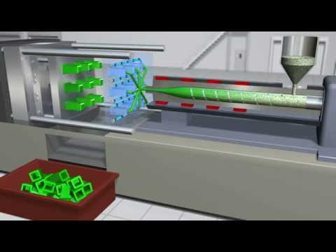 Plastic processing Overview