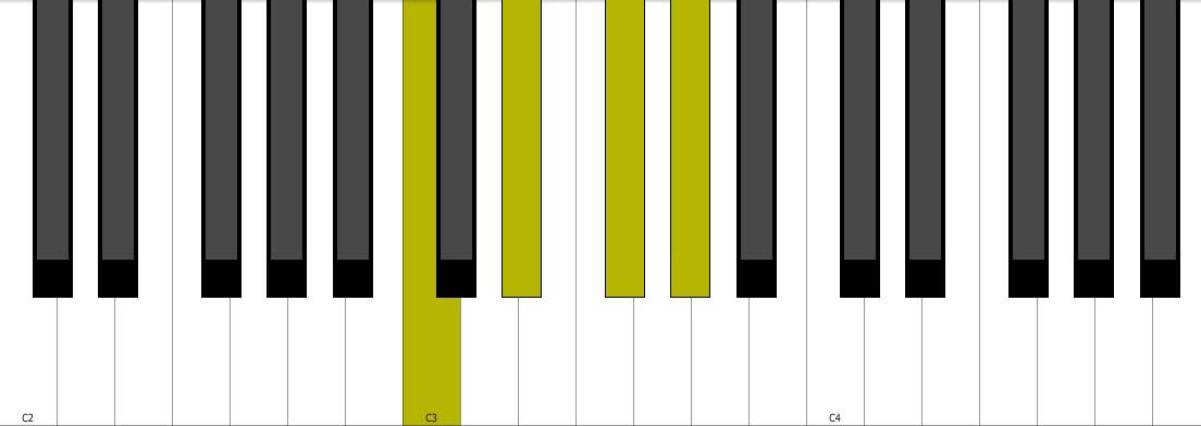 Ab7 Piano Chord Inversion Youtube