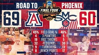 Highlights: Arizona is Headed to the Sweet 16
