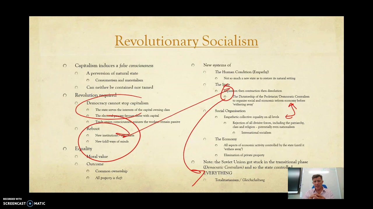 Socialism Part 2 Revolutionary Socialism Social Democracy Youtube