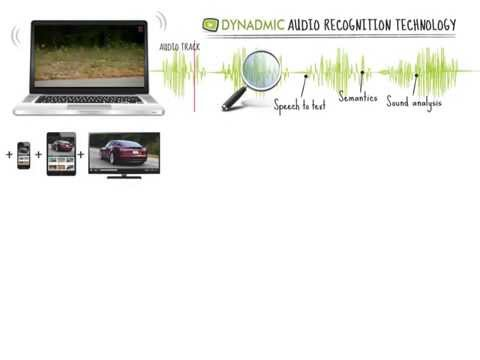 DynAdmic's Innovative Audio Recognition Technology