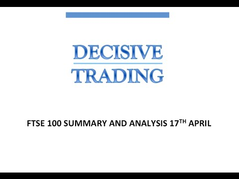 FTSE 100 Summary and Analysis 17th April
