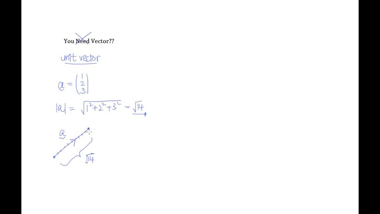 vectors unit vector a levels h2 math [ 1280 x 720 Pixel ]