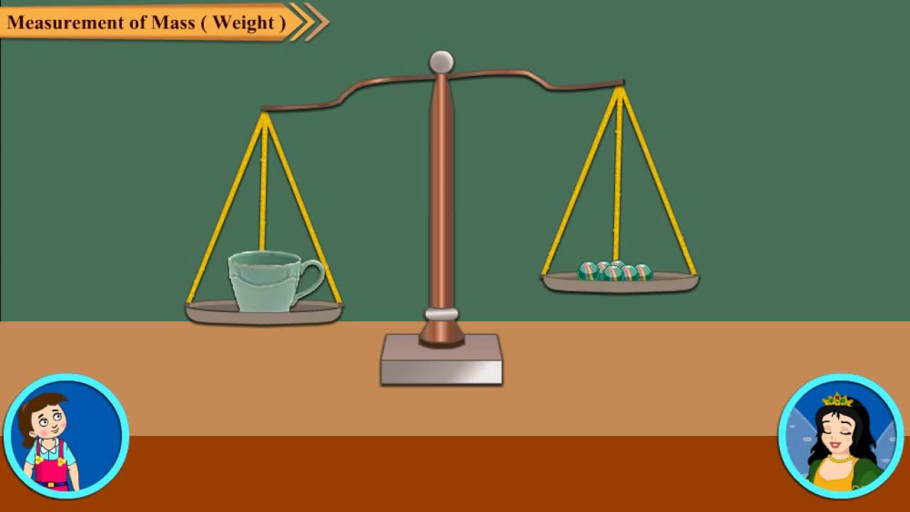 Measurement of mass (Weight) - YouTube