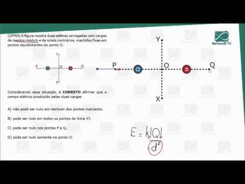 0311 Física