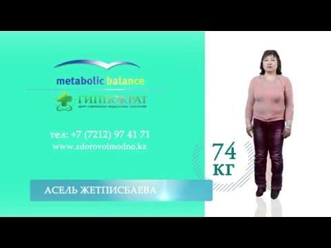 Сайт о диетах, похудении, здоровье, здоровом образе жизни