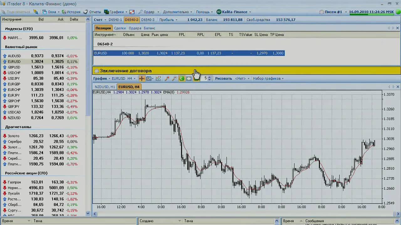 Видео примеры совершения сделок форекс beginner forex trading