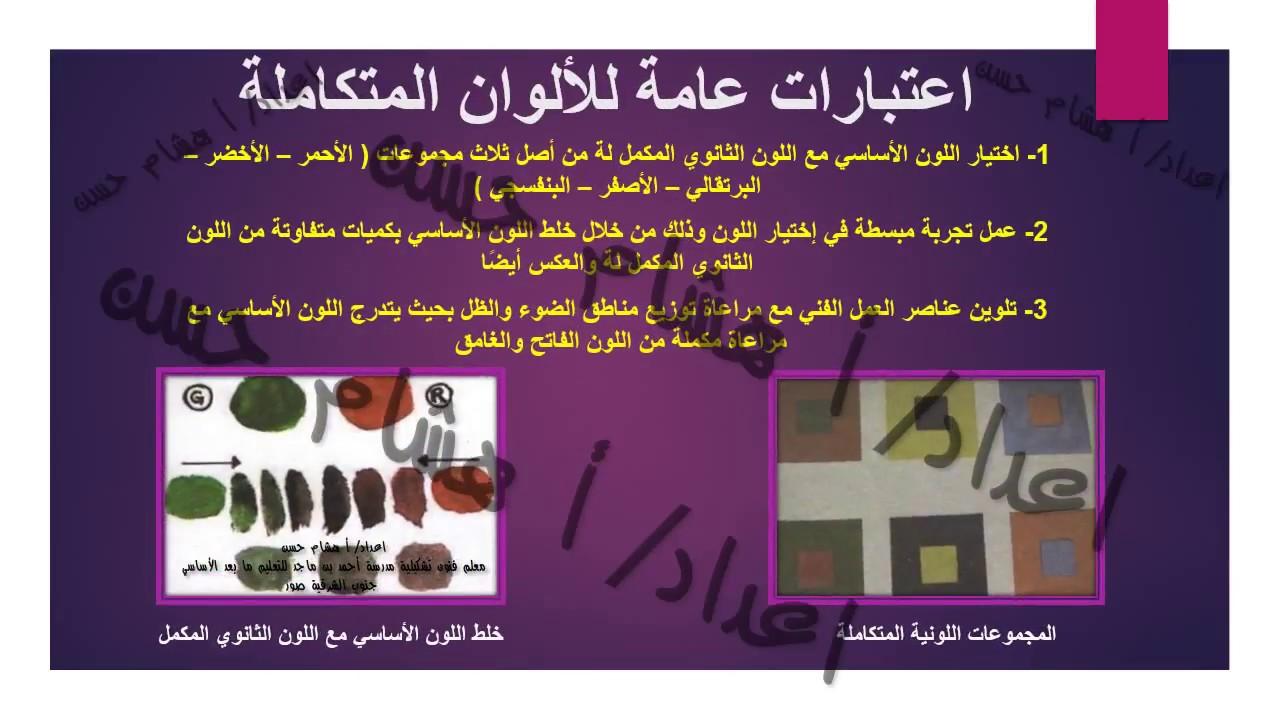 الحادي عشرالوحدة الخامسة مشاهد من عمان Youtube Youtube Music Blog