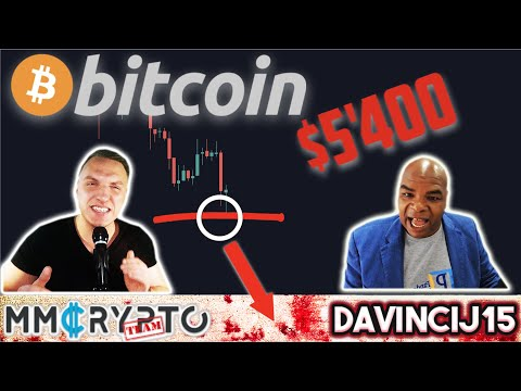 BITCOIN PRICE To $5'400 If THIS Happens!!!! - BRACE FOR IMPACT!!! W. DavinciJ15
