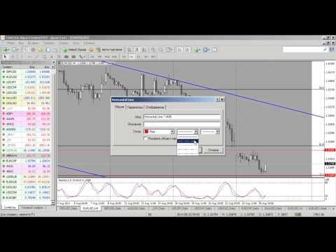 Среднесрочный анализ валютных курсов на Форекс от 27.08.2014
