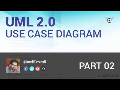 UML 2.0 Tutorial part 02 - Use Case Diagram - YouTube