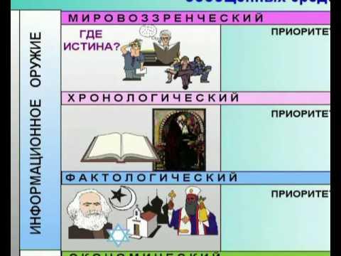 Приоритеты Обобщённых Средств Управления людьми (Картинка) - Описание (§ 2.15)