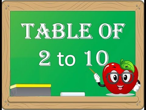 Table of 2 to 10 | Multiplication | Maths Tables