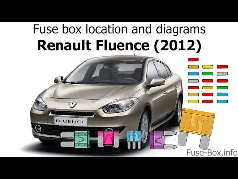 [XOTG_4463]  Fuse box location and diagrams: Renault Fluence (2012) - YouTube | Renault Fluence Fuse Box |  | YouTube