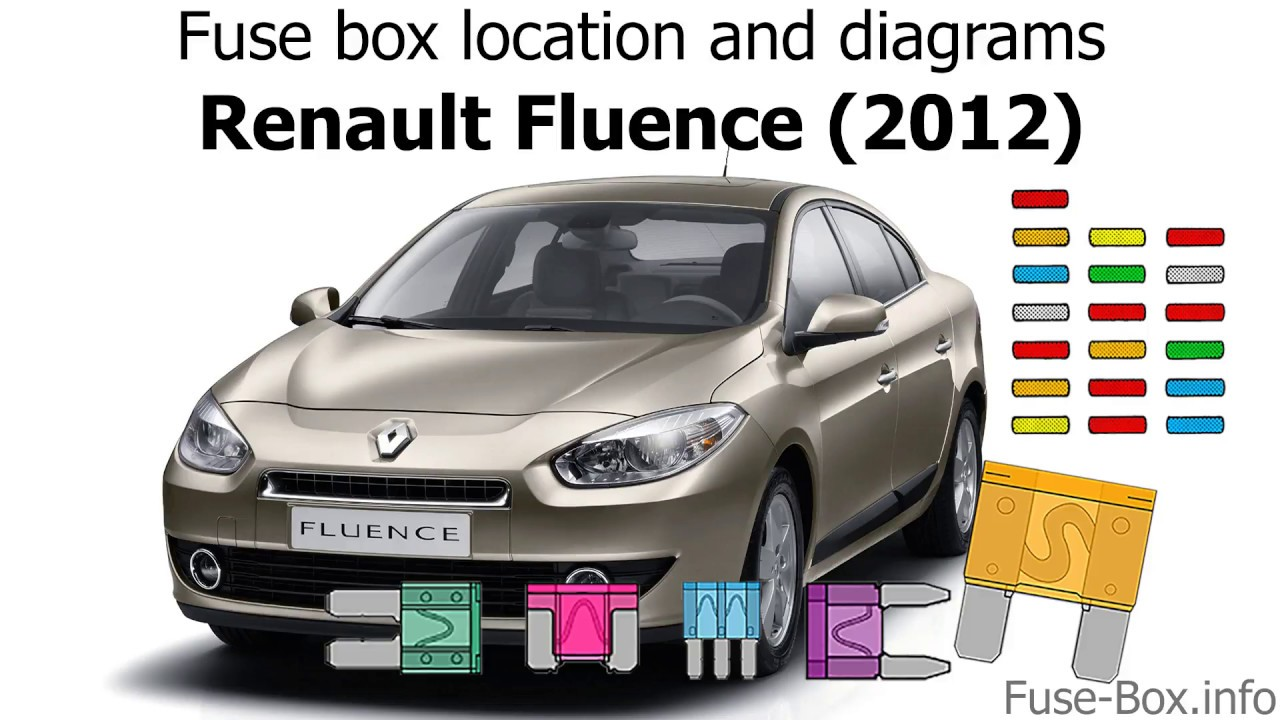 [FPWZ_2684]  Fuse box location and diagrams: Renault Fluence (2012) - YouTube | Renault Fluence Fuse Box |  | YouTube