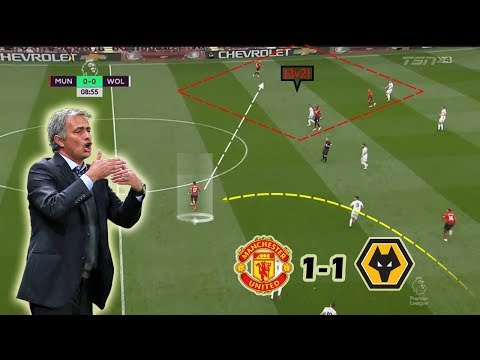 Another Solid Performance from Wolves | Man United vs Wolverhampton 1-1 | Tactical Analysis