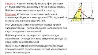Задание 7 ЕГЭ.  Геометрический смысл производной. Часть 1