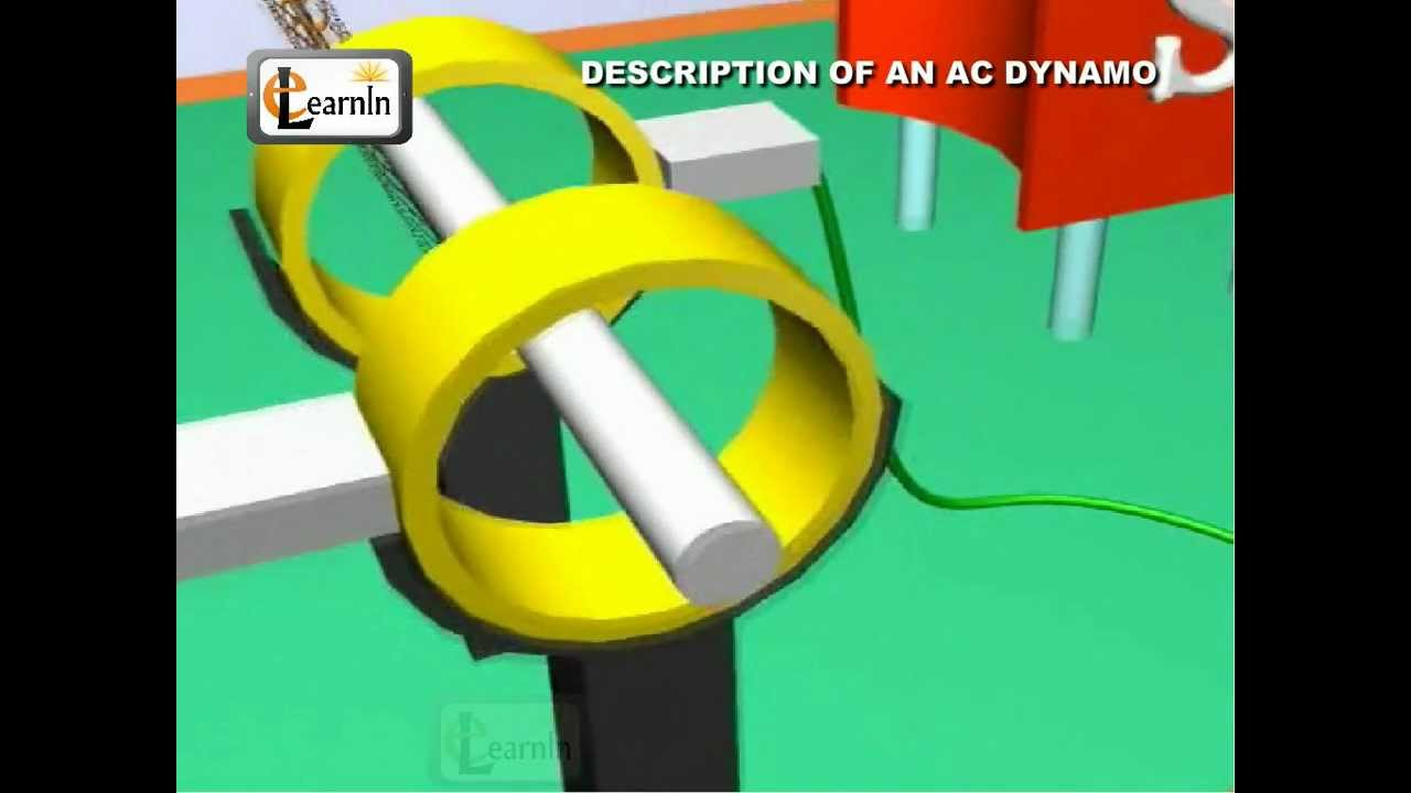 Working Of AC Generator | AC Dynamo Parts And Working ...