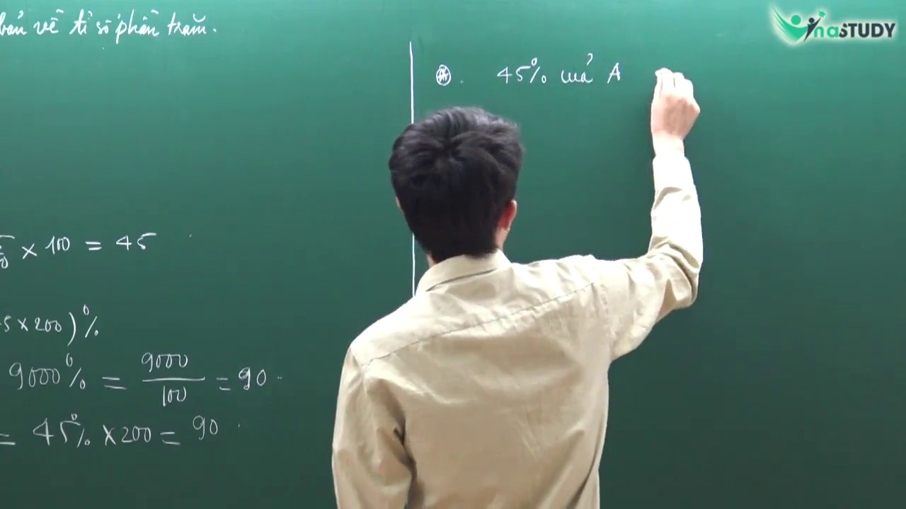 Phương pháp giải các bài toán cơ bản về tỉ số phần trăm – Toán nâng cao lớp 5 – Liên hệ 0932393956
