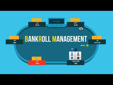 Bankroll Management Poker