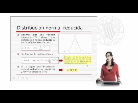 Distribución normal |  | UPV