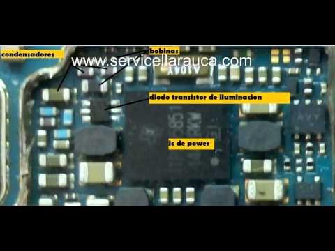 cursos 8520 clase 4  display