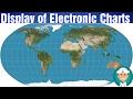 Display of Electronic Charts