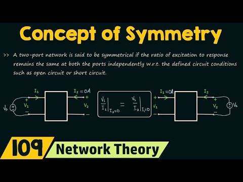 Concept Of Symmetry In Two−Port Networks