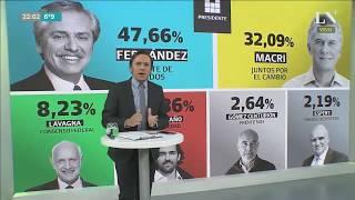 Las medidas de Macri para sobrevivir: Baja de Ganancias, jubilaciones y moratoria | José del Rio