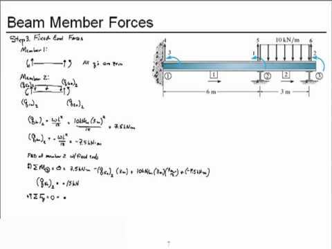 Chapter 15-Beam Member Forces (SI Units)
