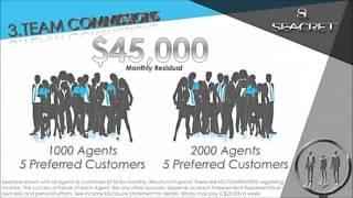 Seacret Agent Compensation Plan Thumbnail