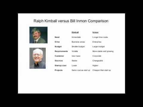 Bill Inmon & Ralph Kimball Comparison