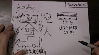 Финансовая грамотность 1: капитал (черновик)