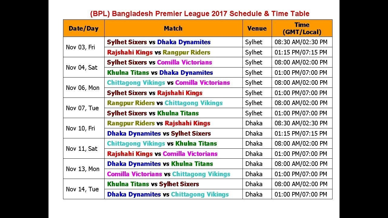 Epl fixtures bangladesh time chelsea remaining epl fixtures