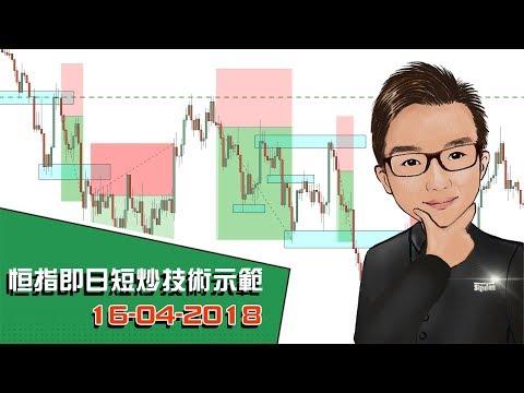 恒指即日短炒技術示範 16-04-2018 - SignalTom投資迷你大學