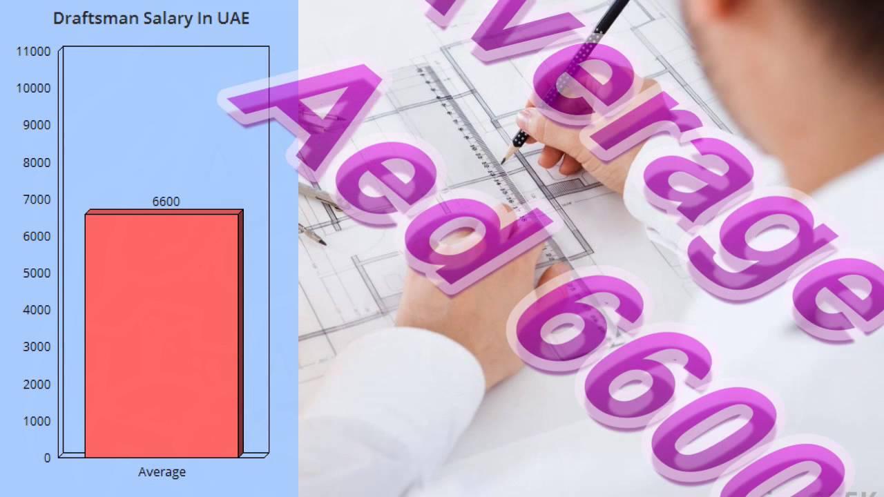 Autocad Draftsman Salaries In UAE Dubai 2016