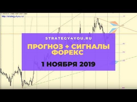 Правила организованных торгов пао московская биржа WMV