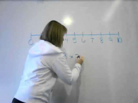 How to Multiply on a Number Line
