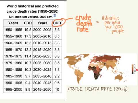 Crude Mortality Rate