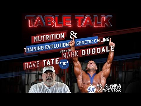 Training Evolution & the Genetic Ceiling - elitefts.com