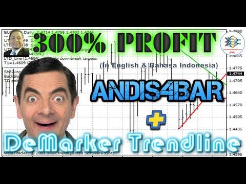 tahun-baru-profit-baru-dgn-andis4bar-&-indikator-demarker-trendline-  -free-indicator-demarker