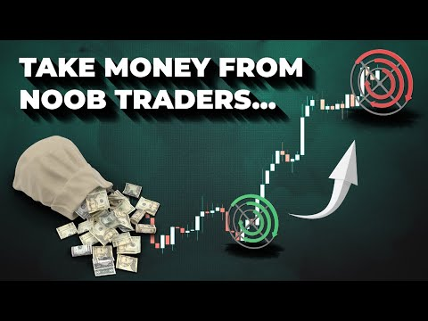 Smart Money Liquidity Trading Strategy Exposed  The Inside Bar False Breakout Retail TRAP