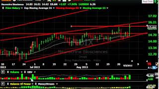 Jks, Sol, Tsl, Yge -- Stock Charts - Harry Boxer, Thetechtrader.com