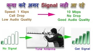 Low or No Mobile Signals: What to DO??