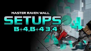Tekken 7: Master Raven Wall Setups (B+4,B+4,3,4)