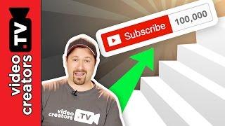 Re-Inventing Video Creators for Next-Level Creators