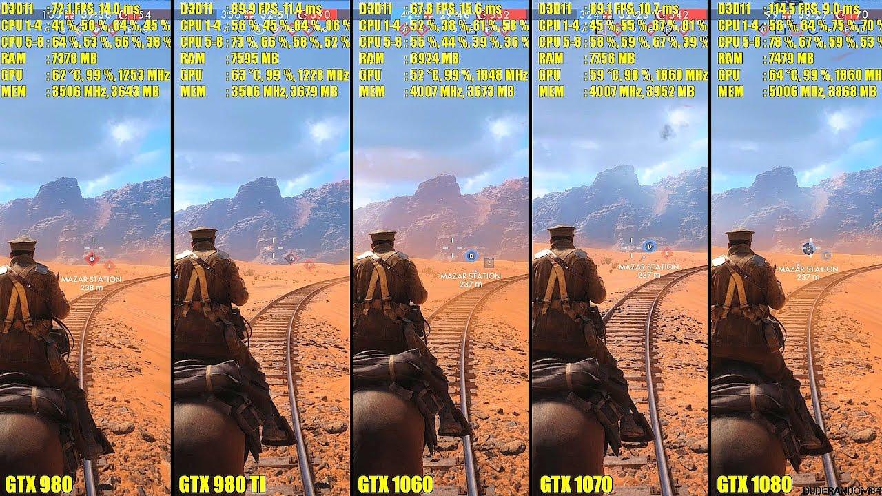 Battlefield 1 GTX 1080 Vs GTX 1070 Vs GTX 1060 Vs GTX 980 TI Vs GTX ...