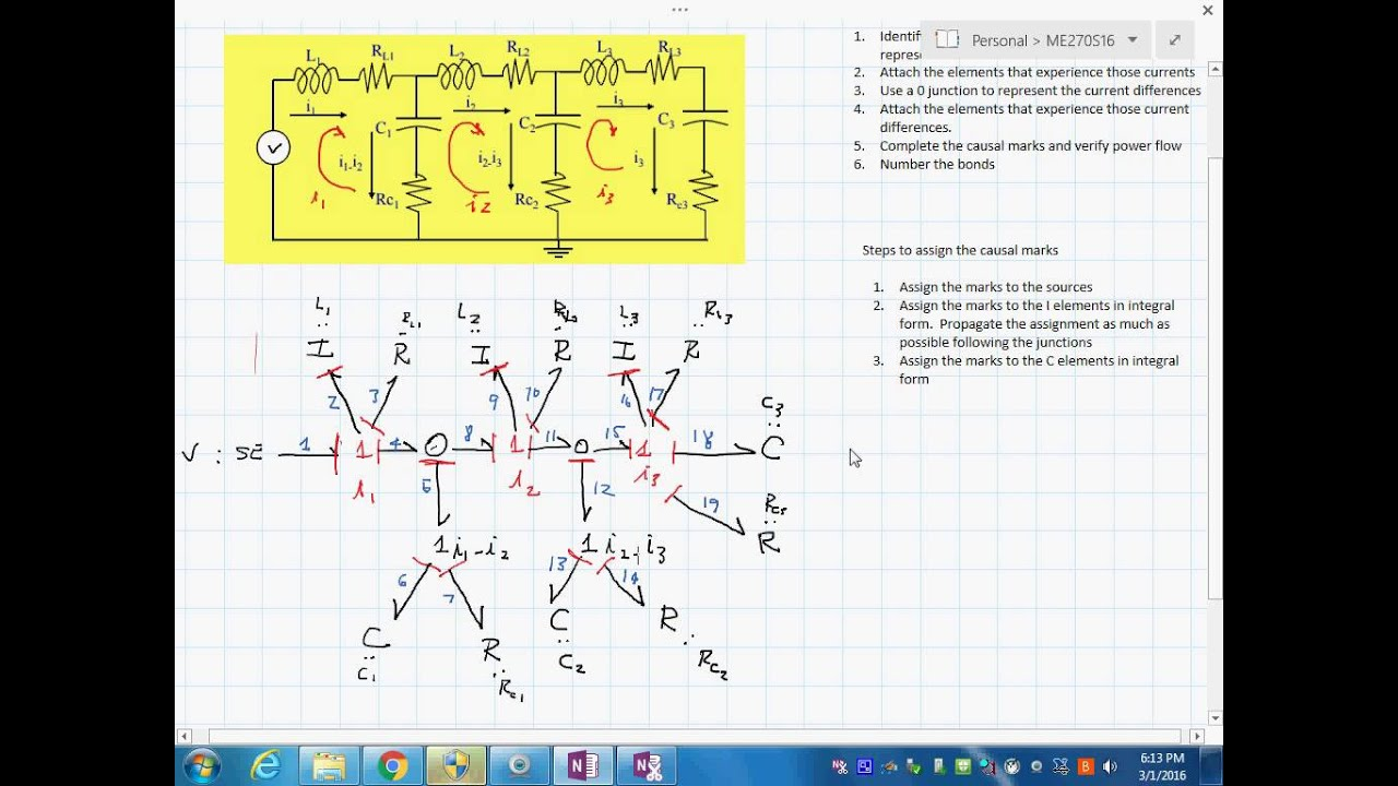 Block Diagram From A Bond Graph For An Electrical